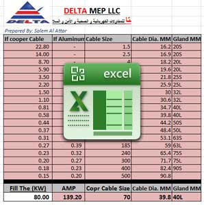 Download Cable Calculation Sheet Tool